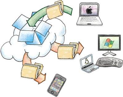 empresa de destrucción de documentos